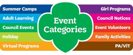 Event Categories